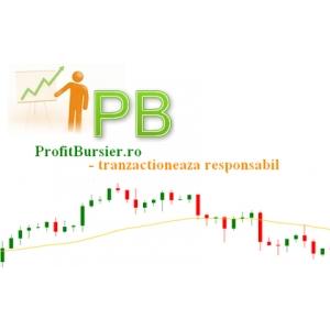 ProfitBursier