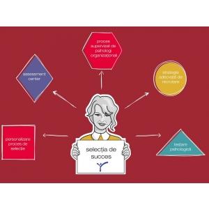Portile deschise HUMAN DIRECT! Consultanta și asistență în procesele de angajare!