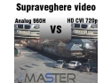 X-Slim HD. Supraveghere video HD | UltraMaster.ro