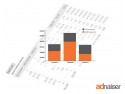 TradeAds Interactive lansează primul produs de măsurare a impresiilor vizibile din România
