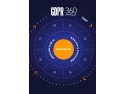 gdpr. Conceptul GDPR 360 o abordare completa a regulamentului UE