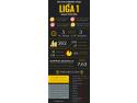 targul de mai 2015. liga 1 de fotbal