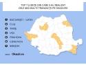 Top 7 judete pe Okazii.ro din care s-au realizat cele mai multe tranzactii