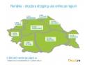 Cine sunt românii care cumpără cel mai mult pe internet?
