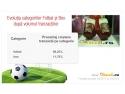 Românii cumpără mai mult online, influenţaţi de evenimentele sportive ale lunii mai
