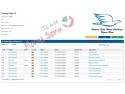 victoria. Team Florea Sorin castiga Victoria Falls World Challenge Pigeon Race, cursa One Loft, desfasurata pe continentul African, in Zimbabwe, in imediata apropriere a fluviului Zambezi si a cascadei Victoria