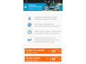 Auto.ro oferă serviciul de asistenţă rutieră 9695  în aplicaţia de mobil