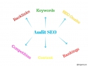 servici de audit. Ce presupune un audit SEO de la iAgency