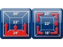 Circulația aerului încălzit în încăperile cu încălzire prin pardoseală și în cele cu radiatoare