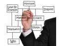 coaching resurse umane