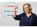 manager proieinspector resurse umane. RUXANDRA ENACHE, LECTOR EBT