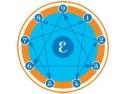 Organizatia E M M A . Simbol Eneagrama