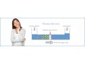 statii dedurizatoare. Sistem osmoza inversa - Filtrarea apei de la robinet | Aquatech International