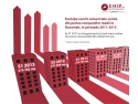 În primul semestru din 2013, numărul companiilor medii în căutare de birouri  a crescut cu 21%