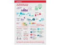 raport. ROCKWOOL Infographic