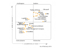 al treilea sector. Magic Quadrant for Business Intelligence and Analytics Platforms