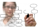 proiect esuat. CEAFSCE oferta 75 % reducere pentru cursul de Manager de Proiect!