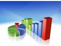 Top 10 judete dupa numarul de licitatii publicate in 2012