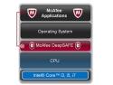 McAfee. Tehnologia DeepSAFE