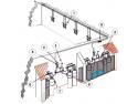 Tehnic Gaz - instalatie distributie gaze