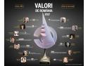 scoala de valori. Infografix Valori de Romania
