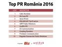 gastropan 2016. Top 10