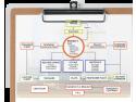 SocrateERP software construcții