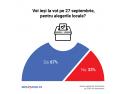 Atitudinea utilizatorilor Sentimente față de alegerile locale: 67% vor ieși la vot, iar 64% nu știu pe cine vor pune ștampila bijut