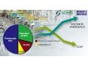 2011. Implementare standard ISO 50001:2011 prin sistem de monitorizare consumuri energetice