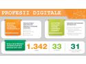 Infografic, Profesii digitale