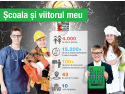 Junior Achievement Romania. infografic