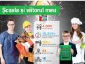 telekom. infografic