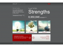 center. GALLUP lansează on-line Strengths Center