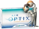 Air Optix Aqua. AIR OPTIX - Familia de TOP in Europa*