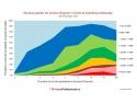 FinanceProfessionals ro. Structura salariilor din domeniul financiar