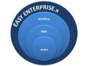 CeBIT Hanovra. Easy Software si MGT Educational - raport CEBIT