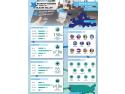 infografic SEC2SV 2016