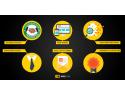 magazine. Avantajele magazinelor online care se înscriu în Competiția GPeC 2016