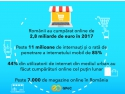 Raportul pietei romanesti de E-Commerce 2017 GPeC