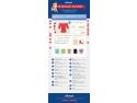 infografic pagina produs