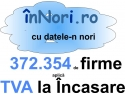D394. 372354 de firme aplica TVA la incasare. conform datelor ANAF