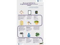 uz hotelier. infografic regim hotelier avantaje