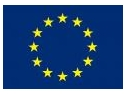 Uniunea Europeana. Uniunea Europeana investeste in oameni