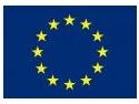 Investeste in oameni. Uniunea Europeana investeste in oameni