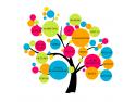 online pr. Cat de mult ne ajuta promovarea online in startul unei afaceri?