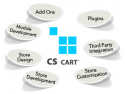 CS-CART solutia ideala pentru afacerea ta online!