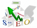website responsiv. Importanta promovarii SEO  a unui site web