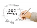 implementare site. Promovare SEO