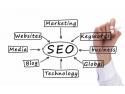 web site. Servicii SEO propuse pentru un site web de succes