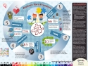 display laptop. Infographics Ateliere fara Frontiere reciclare Deseuri Electronice